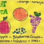 Handprint Fruit ~ English and Spanish Project